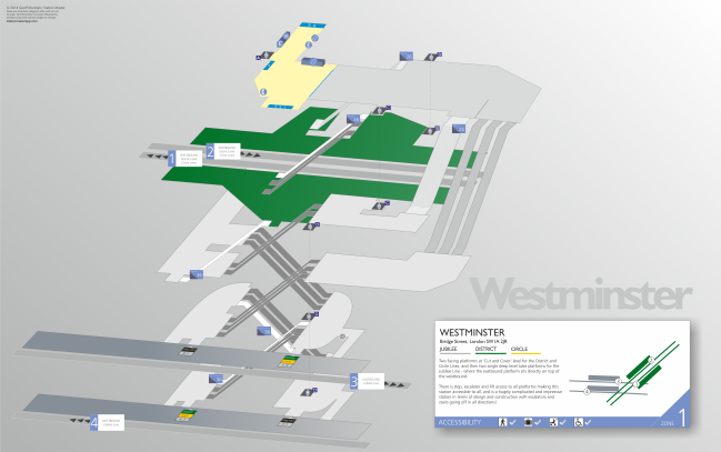 New Westminster 3D